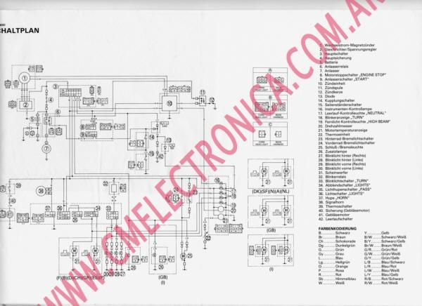 Diagrama Yamaha Xtz660