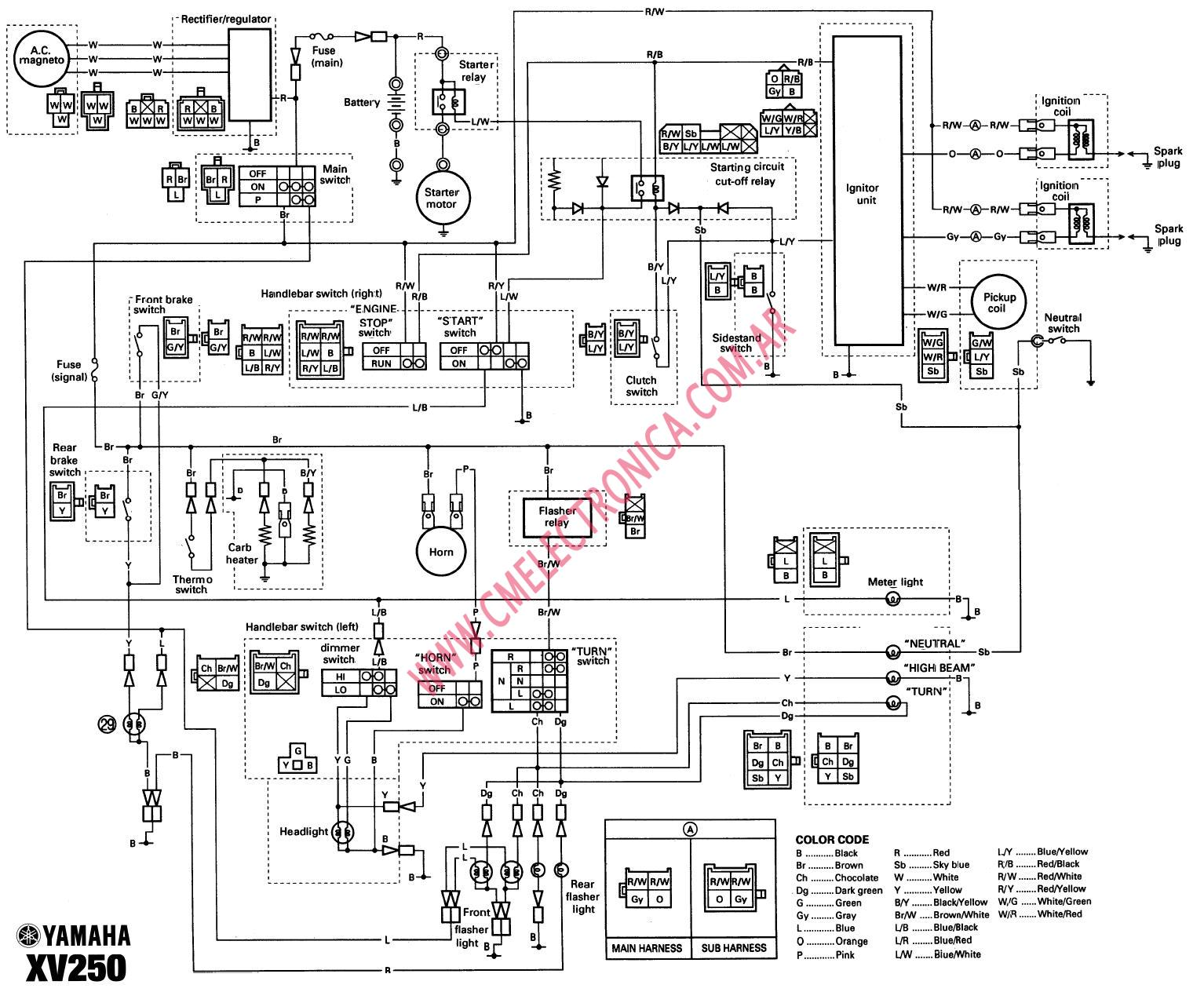 yamaha xv250 schematic yamaha outboard the wiring diagram readingrat net Yamaha Virago 1000Cc Wiring-Diagram at mifinder.co
