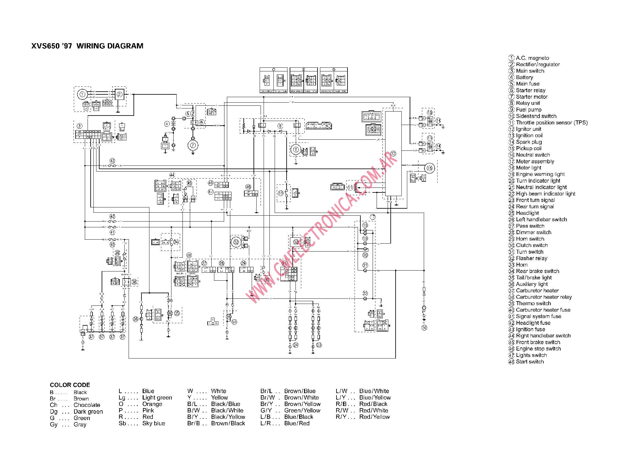 Yamaha Xvs 650 Wiring Diagram Manual Of V Star Diagrama Xvs650 Rh Cmelectronica Com Ar 2000 Electrical
