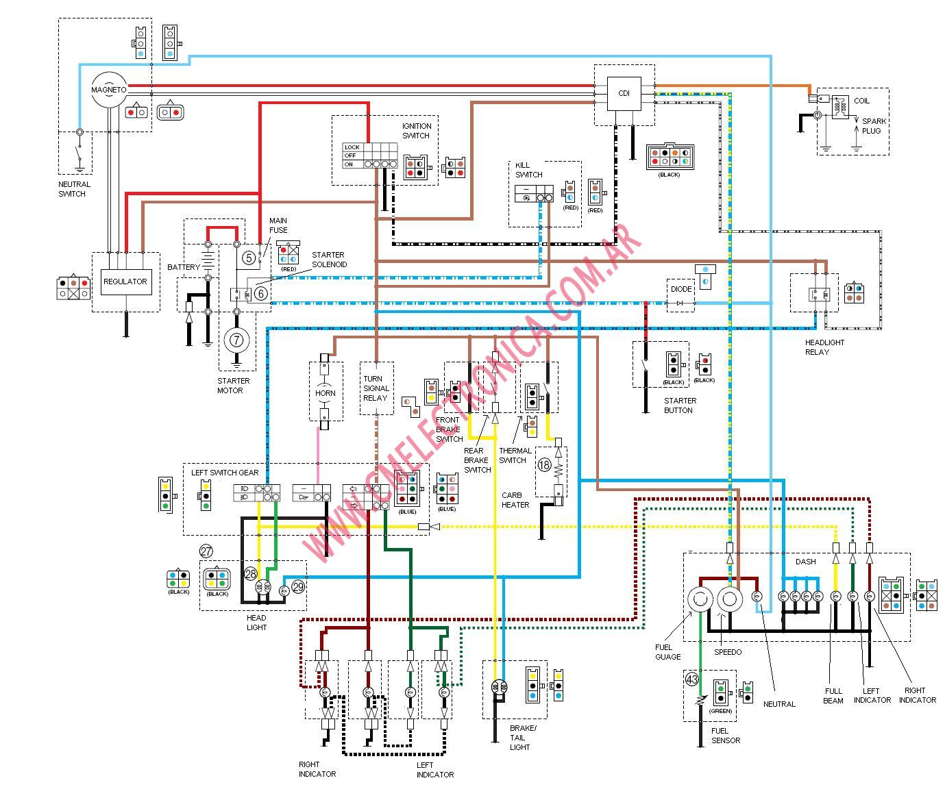 Yamaha Ybr 125 Fuse Box Location Wiring Diagram Will Be A Thing 300 Kawasaki Bayou Free Engine 2008 Review Alloy