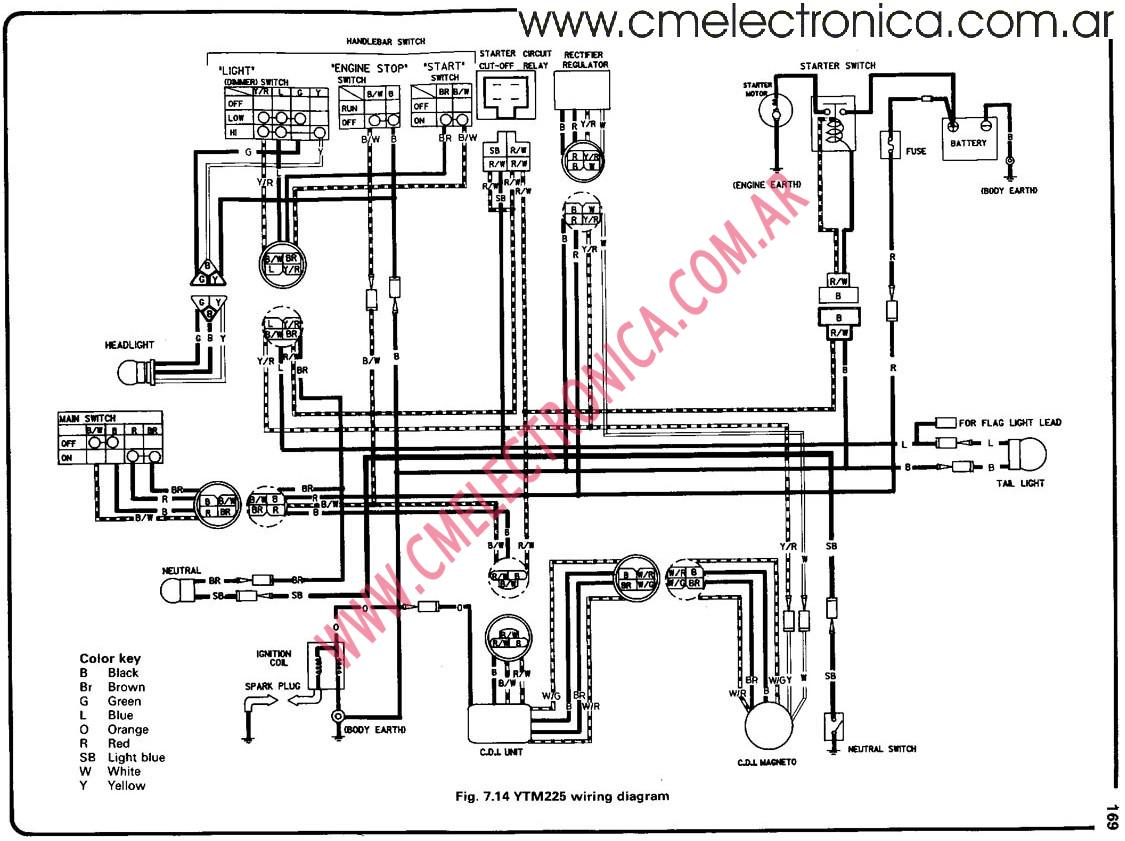 Yamaha Ox66 Outboard Wiring Diagram Automotive Vmax 225 Imageresizertool Com Weight