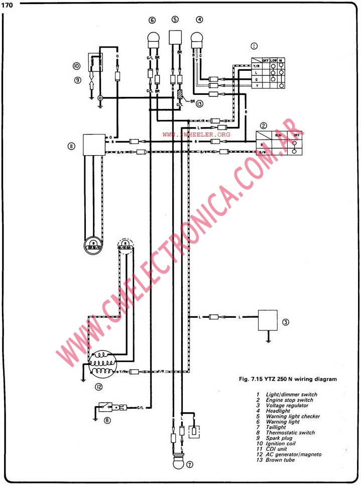 2004 yamaha grizzly 660 wiring diagram moreover yamaha 250 wiring