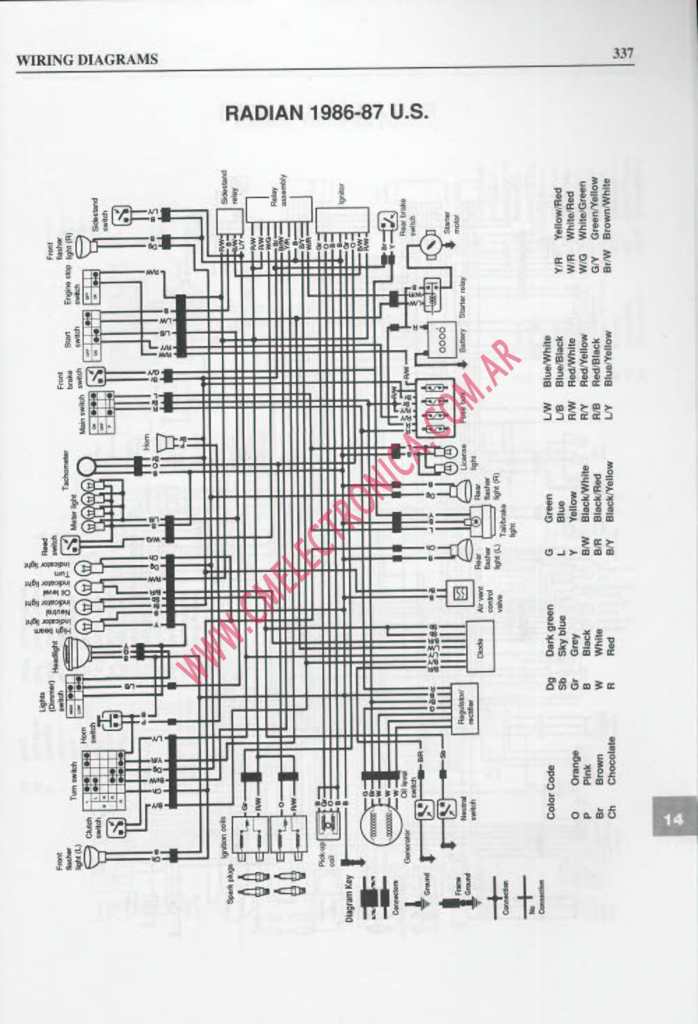 Diagram  2001 Yamaha 250 Wiring Diagram Full Version Hd