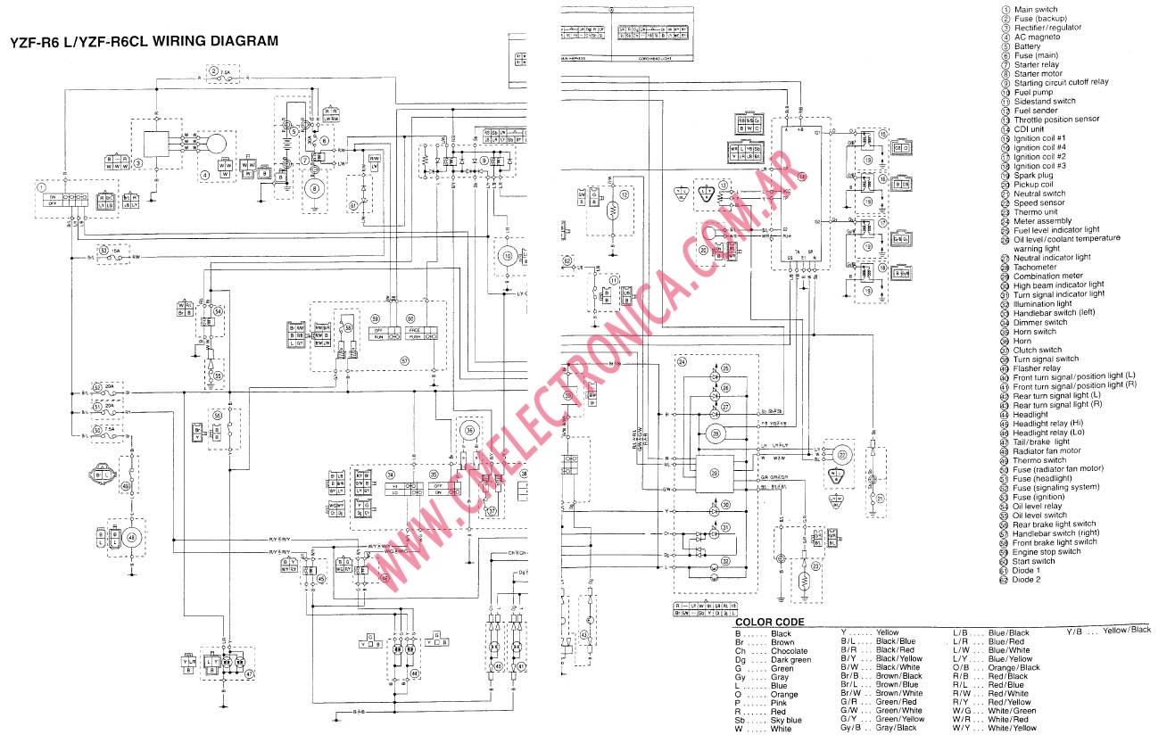 Yamaha R6 Wiring Harness Anything Diagrams 8 Liter Gm Alternator R1 Diagram For Wire The Rh Chamf Tripa Co 2001 2008